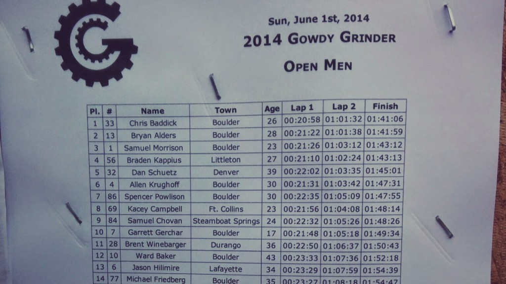 2014 Gowdy Grinder results